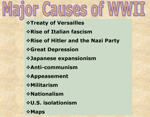 Causes of WWII content page